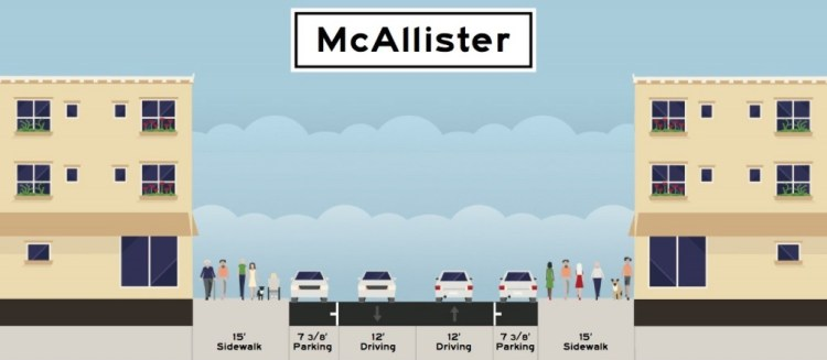 Street-Dimensions-McAllister-Before-1024x447