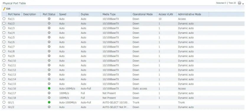 Stratix 5700 NAT With Layer 3 Routing | PLCGurus NET