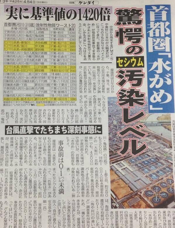 日刊ゲンダイ.jpg