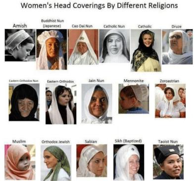 Women's head coverings in many religioins
