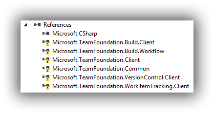 Team Foundation Server Archives - Page 2 of 3 - Please