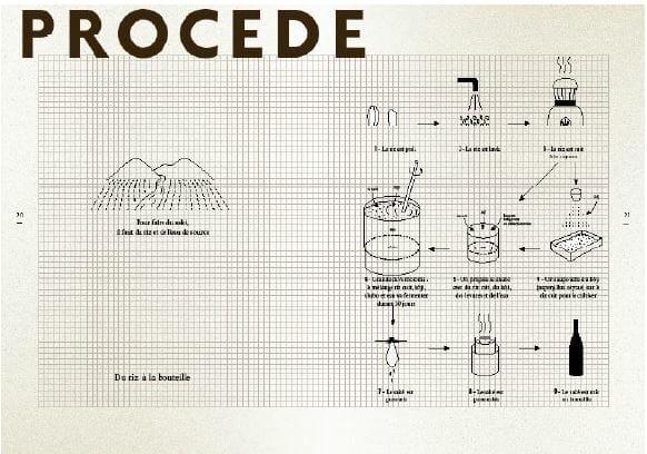 Guide du saké français