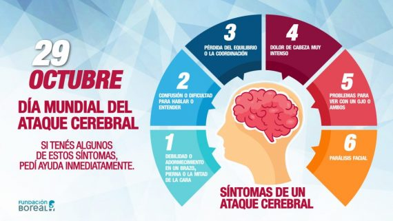 El Día Internacional del Accidente Cerebrovascular (ACV)