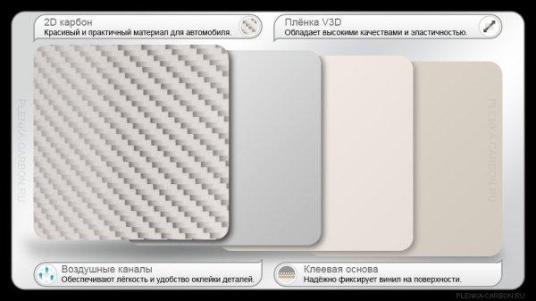 Белый 2D карбон — пленка для автомобиля.