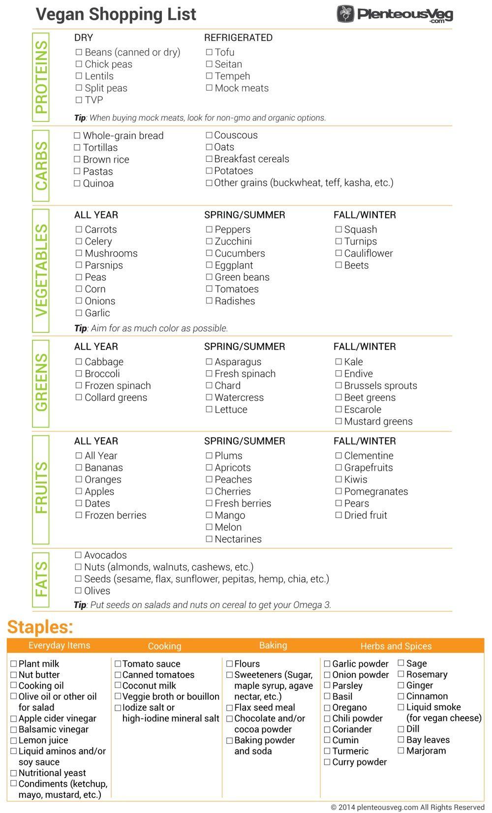 customizable vegan shopping list for all seasons