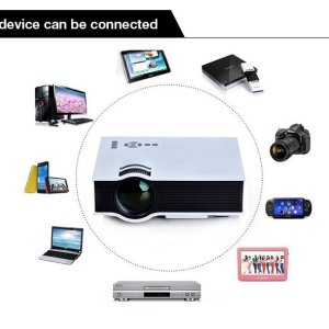 Uc40 projector for electronics