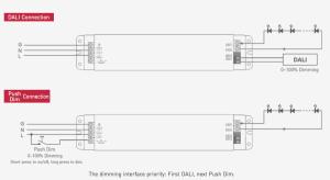 ATLAS DALI Dimmable Driver | Pleolight