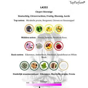 TapParfum Dames LA332