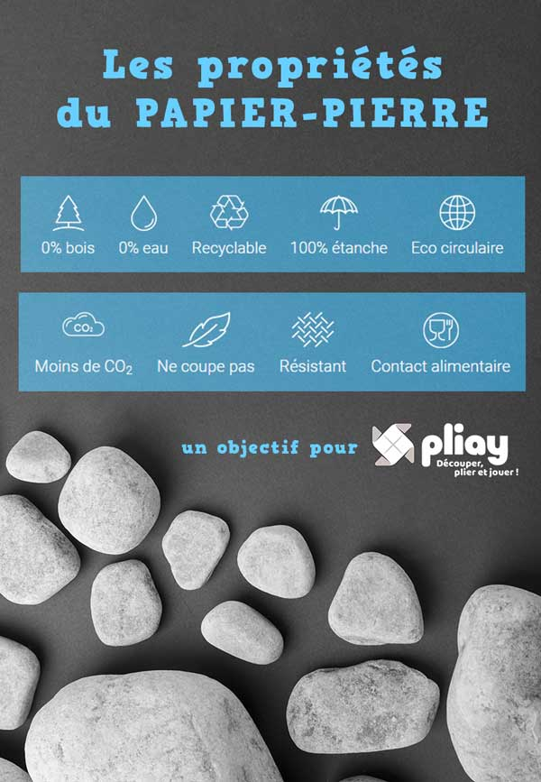 Nos valeurs pour Pliay - Les propriétés du Papier-Pierre