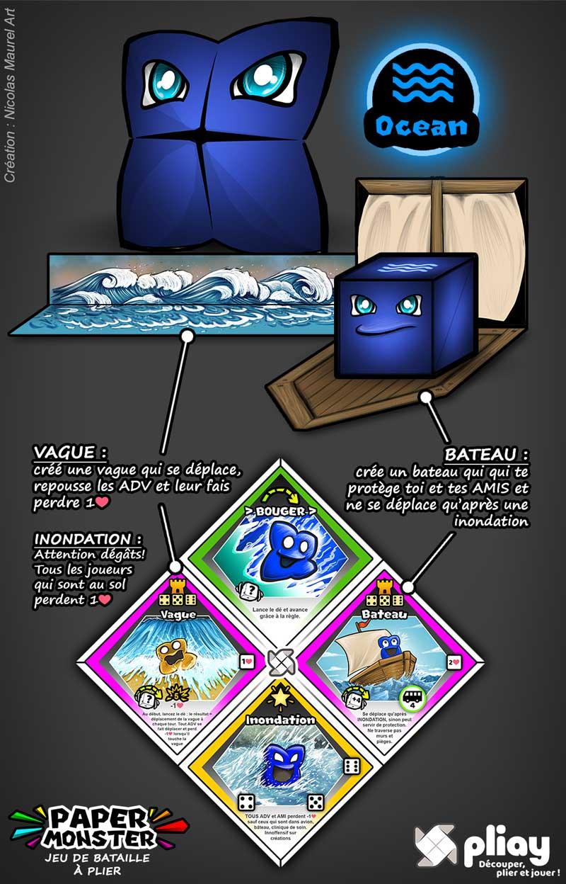 Présentation du PaperMonster Bleu Océan