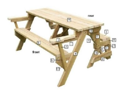 Ted's Woodworking Plans Review, Plius Info