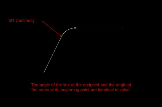 G1 Curve Continuity - Fillet