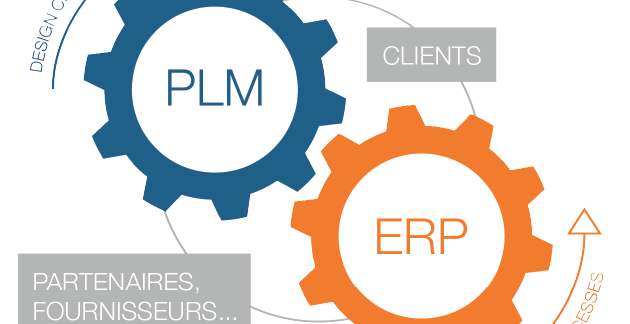 plm and erp