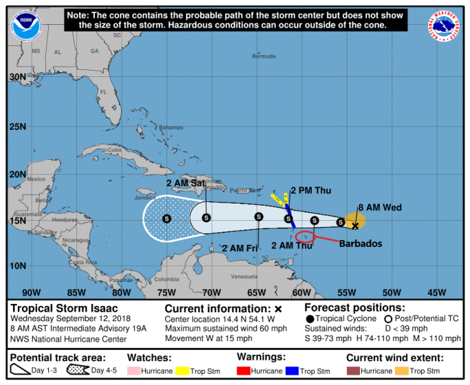 Tropical Storm Isaac weakening
