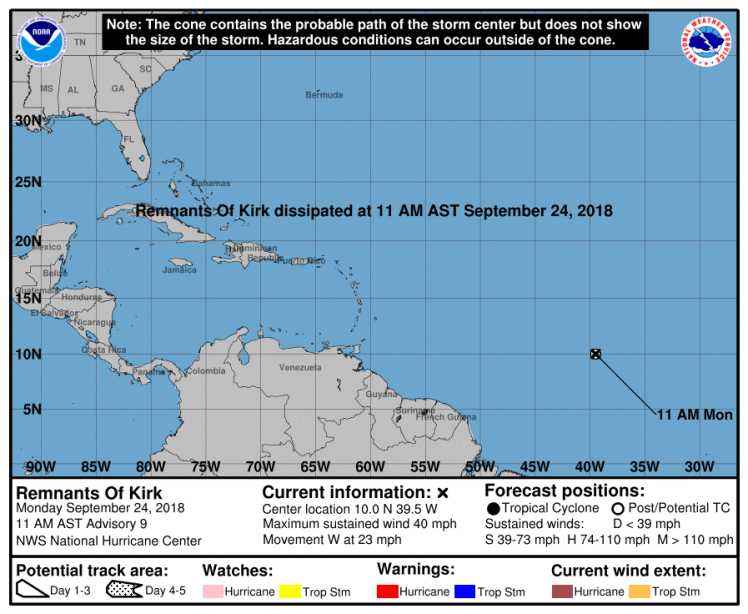 Remnants of Tropical Storm Kirk