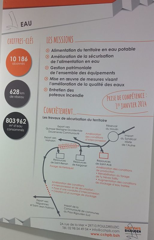 La CCHPB gère l'eau et sécurise les réseaux