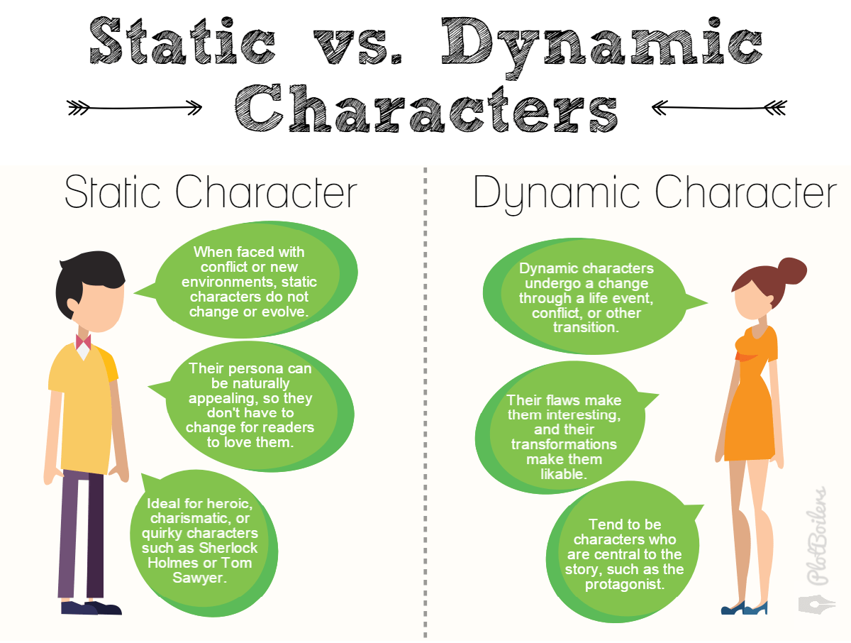 7 character types