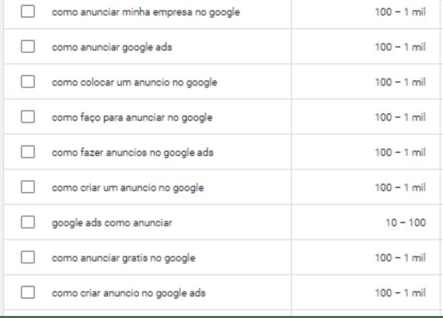 Imagem Google Ads 3
