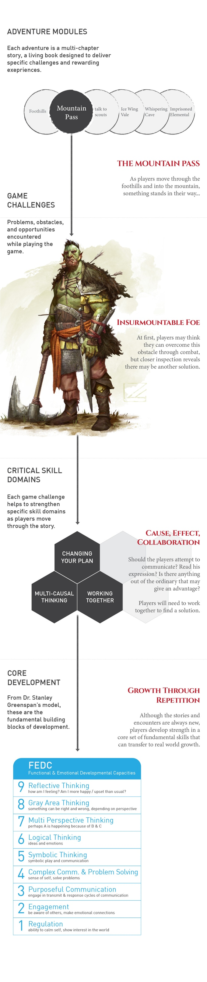 FEDC Model - critical core.jpg