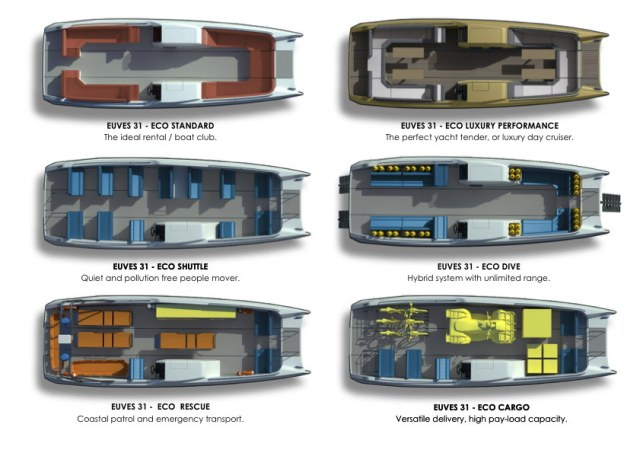 top views of the electric boat show how it can be changed for different uses