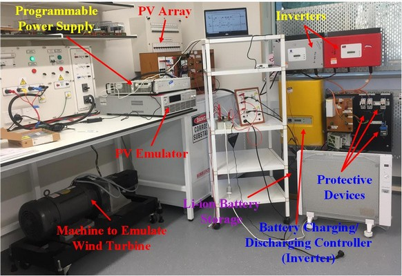 Photo of the lab set up used to test an electric boat power supply system