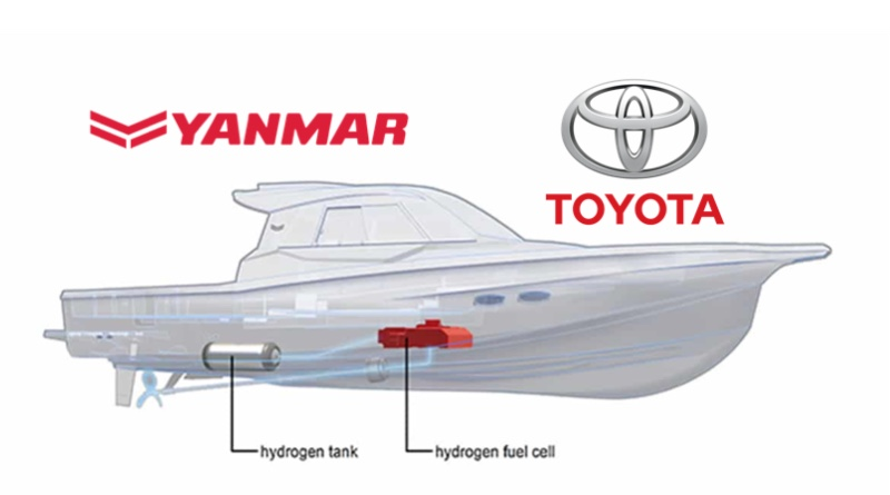 Diagram of Yanmar Toyota fuel cell system in a boat