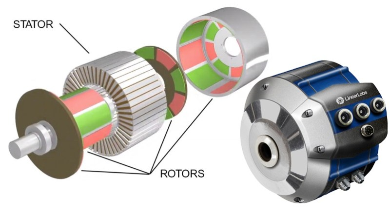 High torque electric motor shown assembled in photo and with cutaway diagram