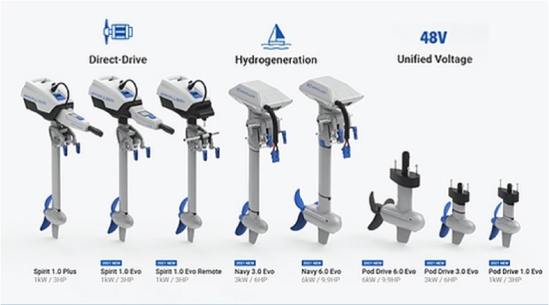 epropulsion adds hydrogeneration to these 8 models shown
