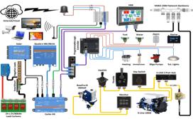 Vetus electric motors complete network wiring diagram