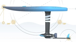 gyroscopic e-foiling surfboard in profile showing rudder