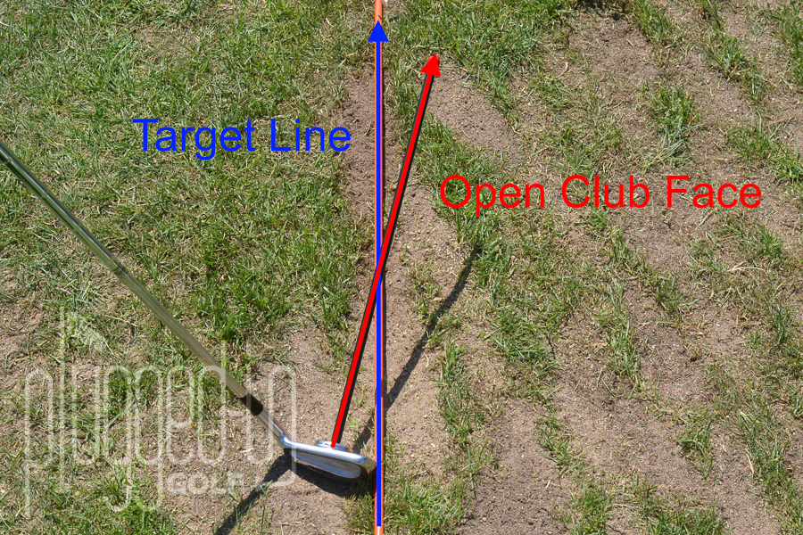 Face Angle Open