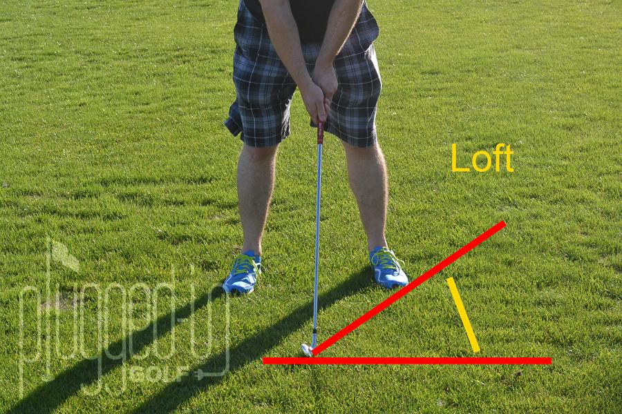 Loft and Dynamic Loft (1)