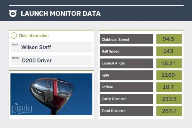D200 Driver LM Data
