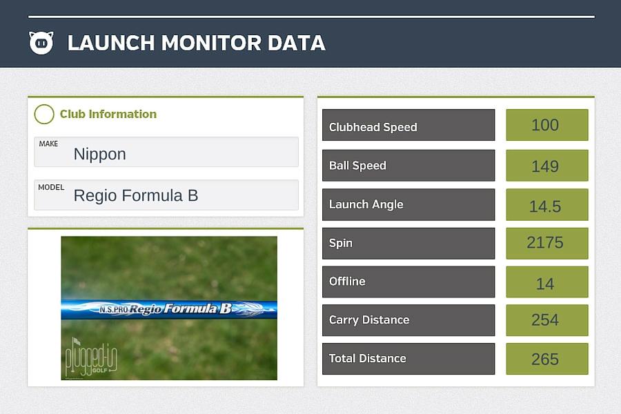 Nippon Regio Formula B LM Data