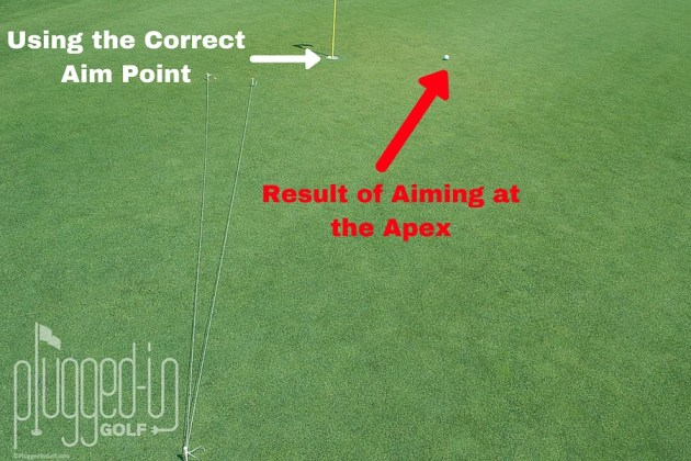 Aiming at the Apex