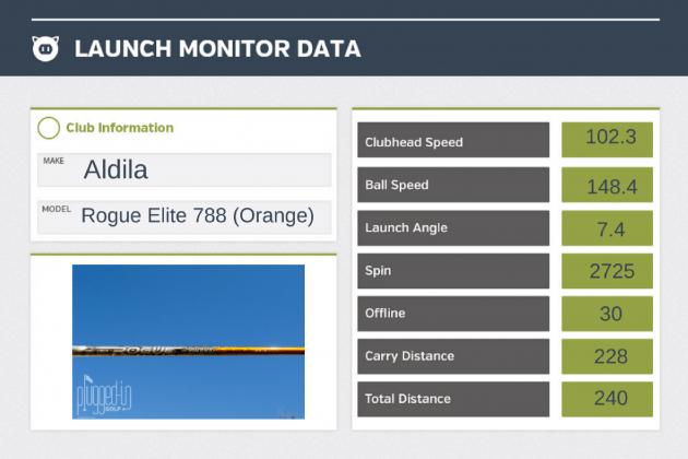 Aldila-Rogue-Elite-Orange-LM-Data