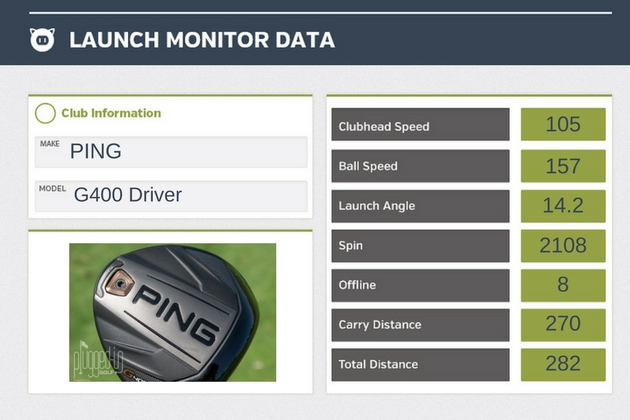 PING G400 Driver LM Data