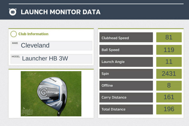 Cleveland Launcher HB 3W LM Data