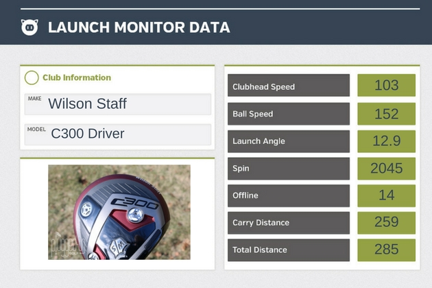 Wilson Staff C300 Driver LM Data