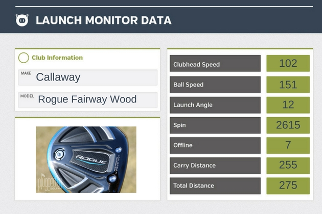 811dc88668 Callaway Rogue Fairway Wood Review - Plugged In Golf
