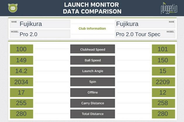 Fuji Pro 2.0 LM Data