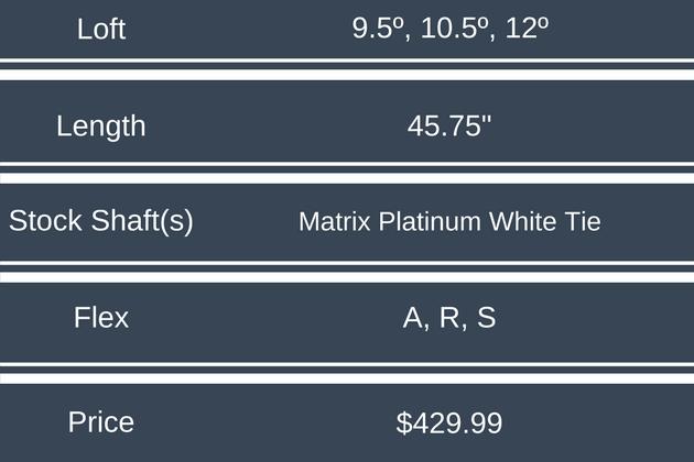 what loft driver should i buy