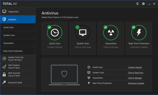 Total AV 2020 Antivirus Crack