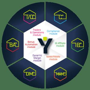 YOONIT diagram video image