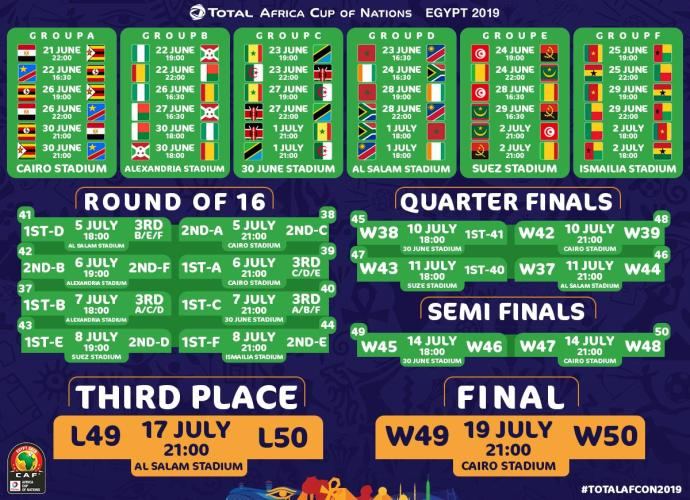AFCON 2019 matches, fixtures, venues, dates, times