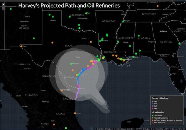 Refinerías Texas precios