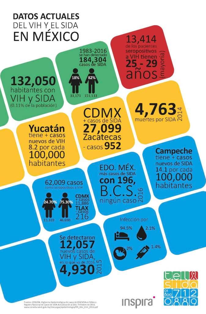 Campeche quiere combatir el VIH... con personajes de Star Wars