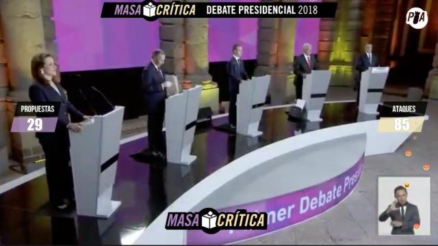 Las mejores y las más ridículas respuestas y ataques Debate Presidencial