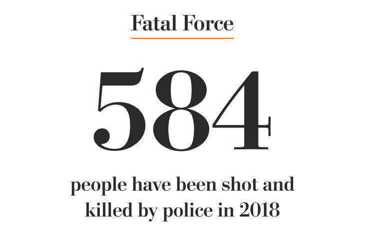 WaPo: conteo de muertes por policía en 2018