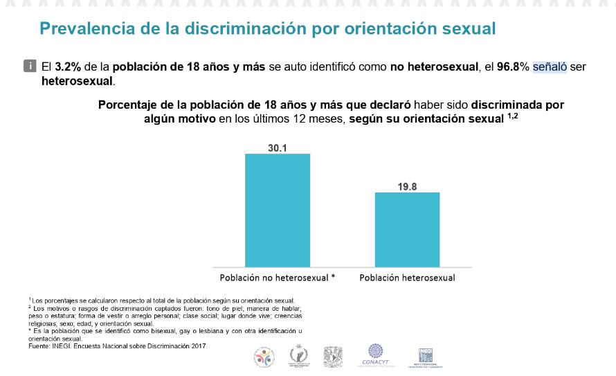 enadis, conapred, discriminación